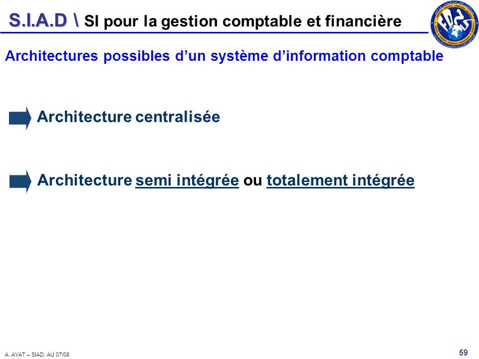 S.I.A.D \ 59 A. AYAT – SIAD. AU 07/08 SI pour la gestion comptable et financière Architectures possibles dun système dinformation comptable Architectu