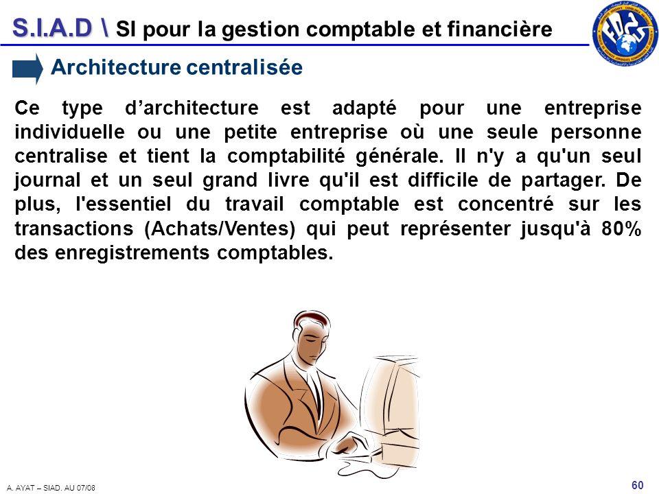 S.I.A.D \ 60 A. AYAT – SIAD. AU 07/08 SI pour la gestion comptable et financière Architecture centralisée Ce type darchitecture est adapté pour une en