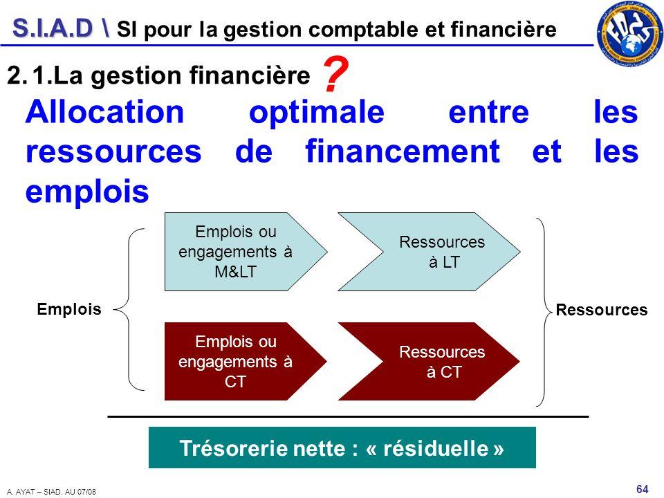 S.I.A.D \ 64 A. AYAT – SIAD. AU 07/08 SI pour la gestion comptable et financière 2.1.La gestion financière ? Allocation optimale entre les ressources