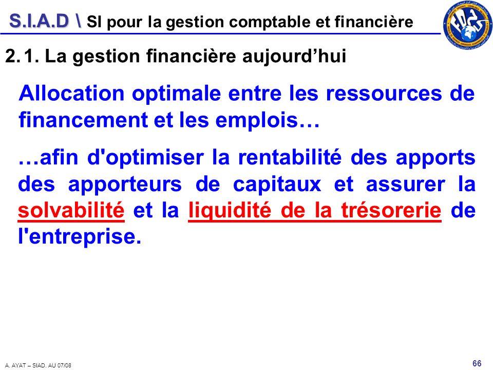 S.I.A.D \ 66 A. AYAT – SIAD. AU 07/08 SI pour la gestion comptable et financière 2.1. La gestion financière aujourdhui Allocation optimale entre les r