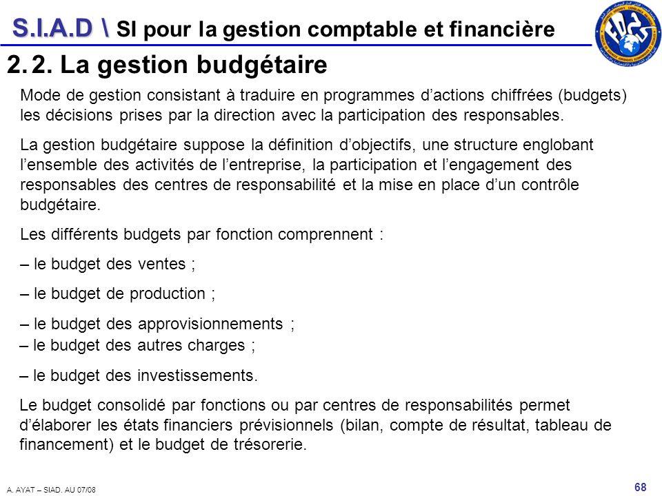 S.I.A.D \ 68 A. AYAT – SIAD. AU 07/08 SI pour la gestion comptable et financière 2.2. La gestion budgétaire Mode de gestion consistant à traduire en p