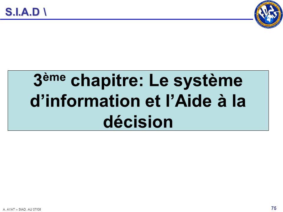 S.I.A.D \ 75 A. AYAT – SIAD. AU 07/08 3 ème chapitre: Le système dinformation et lAide à la décision