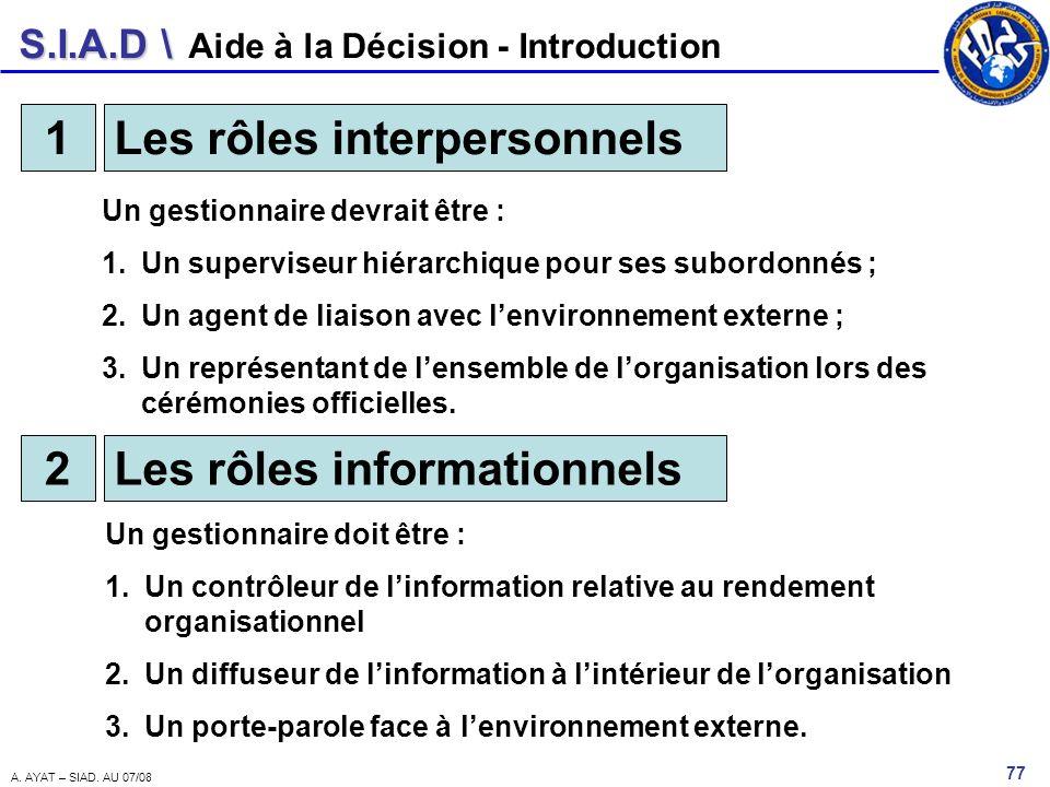 S.I.A.D \ 77 A. AYAT – SIAD. AU 07/08 Aide à la Décision - Introduction Les rôles interpersonnels1 Un gestionnaire devrait être : 1.Un superviseur hié