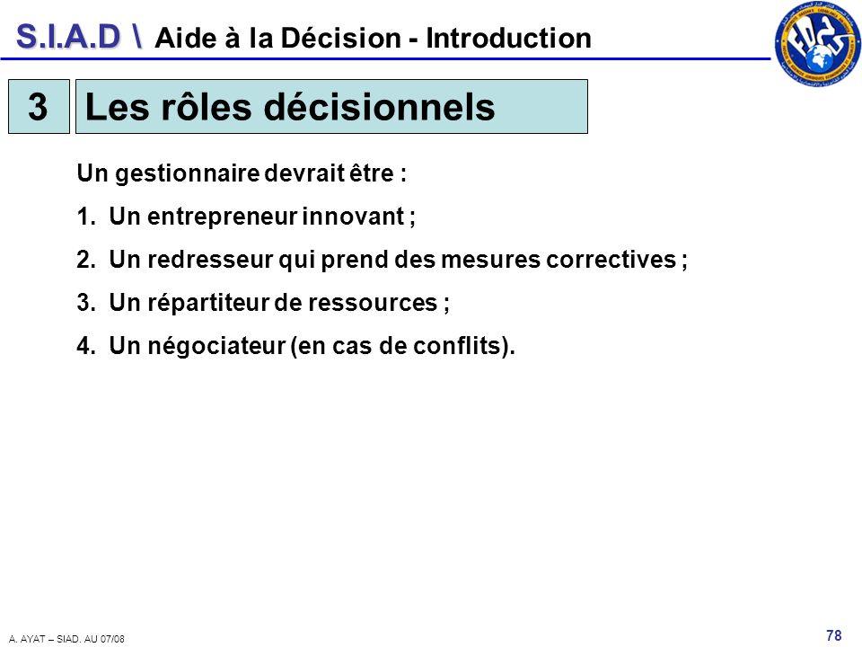 S.I.A.D \ 78 A. AYAT – SIAD. AU 07/08 Aide à la Décision - Introduction Un gestionnaire devrait être : 1.Un entrepreneur innovant ; 2.Un redresseur qu