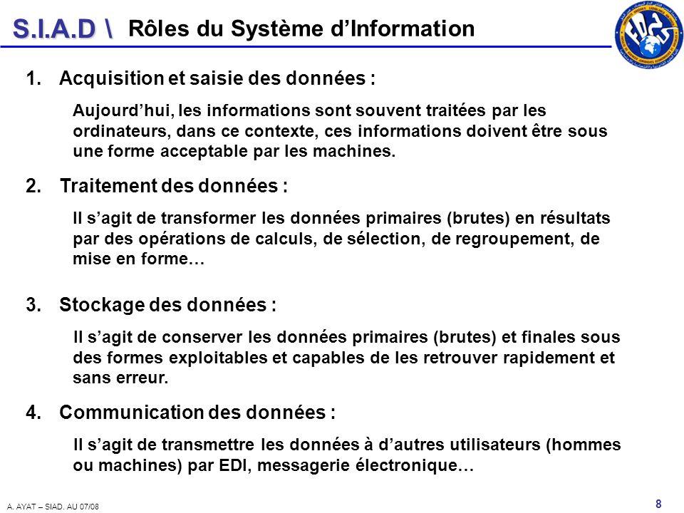 S.I.A.D \ 8 A. AYAT – SIAD. AU 07/08 Rôles du Système dInformation 1.Acquisition et saisie des données : Aujourdhui, les informations sont souvent tra