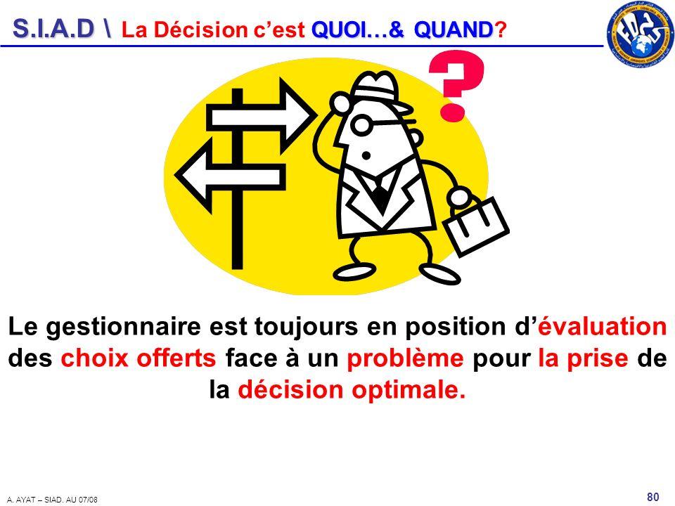 S.I.A.D \ 80 A. AYAT – SIAD. AU 07/08 QUOI…& QUAND La Décision cest QUOI…& QUAND? Le gestionnaire est toujours en position dévaluation des choix offer