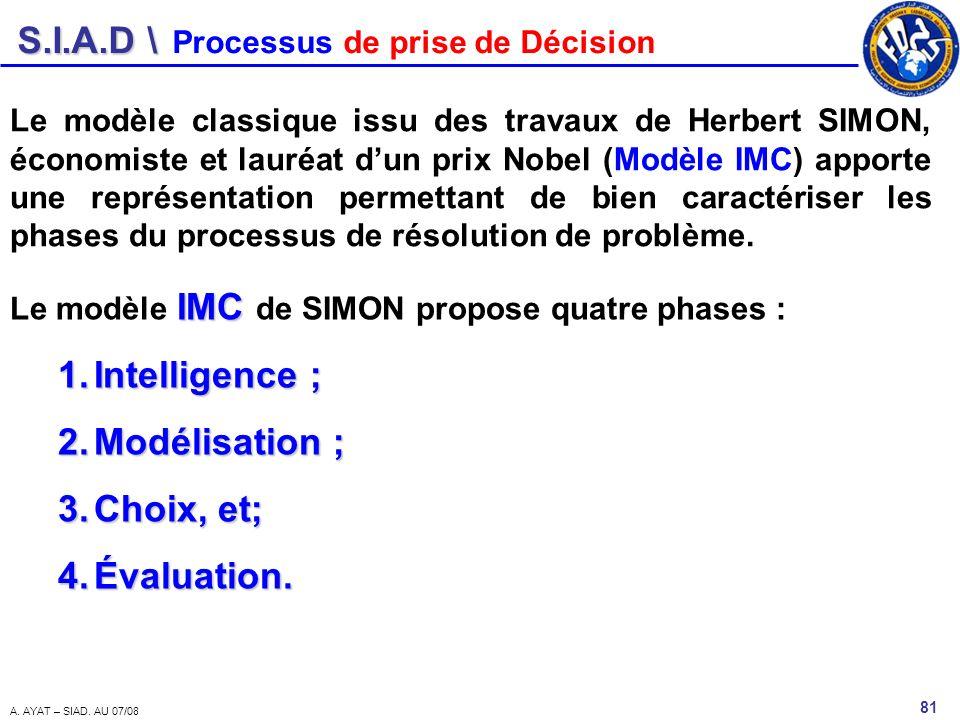 S.I.A.D \ 81 A. AYAT – SIAD. AU 07/08 Processus de prise de Décision Le modèle classique issu des travaux de Herbert SIMON, économiste et lauréat dun