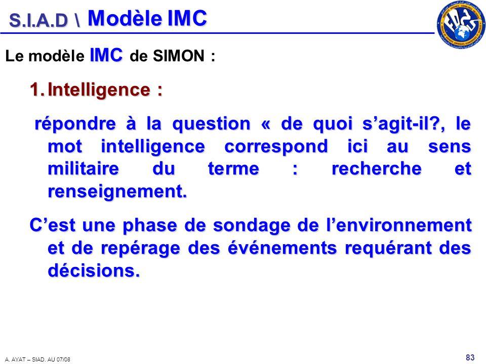 S.I.A.D \ 83 A. AYAT – SIAD. AU 07/08 IMC Le modèle IMC de SIMON : 1.Intelligence : répondre à la question « de quoi sagit-il?, le mot intelligence co