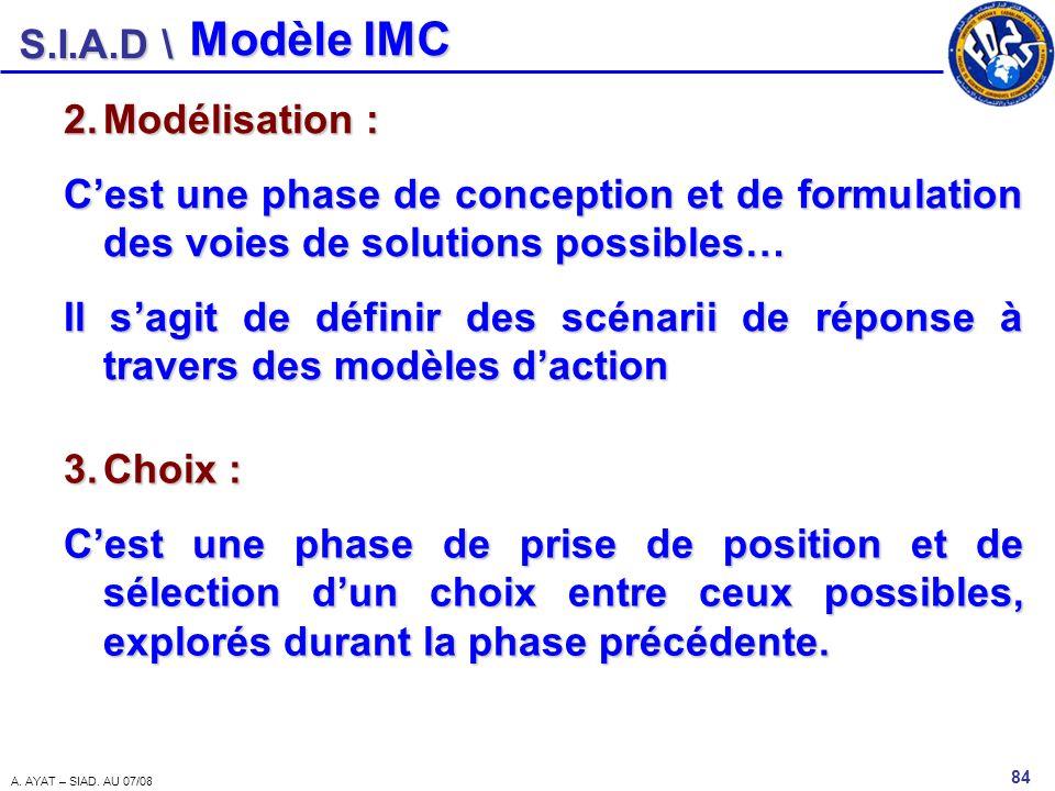 S.I.A.D \ 84 A. AYAT – SIAD. AU 07/08 2.Modélisation : Cest une phase de conception et de formulation des voies de solutions possibles… Il sagit de dé