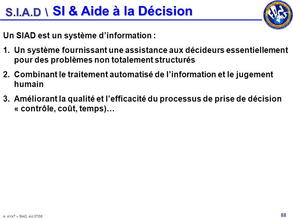 S.I.A.D \ 88 A. AYAT – SIAD. AU 07/08 SI & Aide à la Décision Un SIAD est un système dinformation : 1.Un système fournissant une assistance aux décide