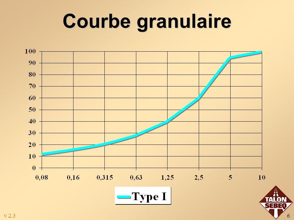 6 Courbe granulaire