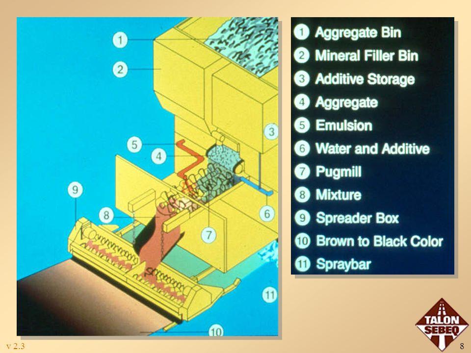 v 2.37 Description du procédé Composition : –émulsion cationique polymère –agrégats de pierres 100% concassées –poudre de ciment ou chaux –eau –additi