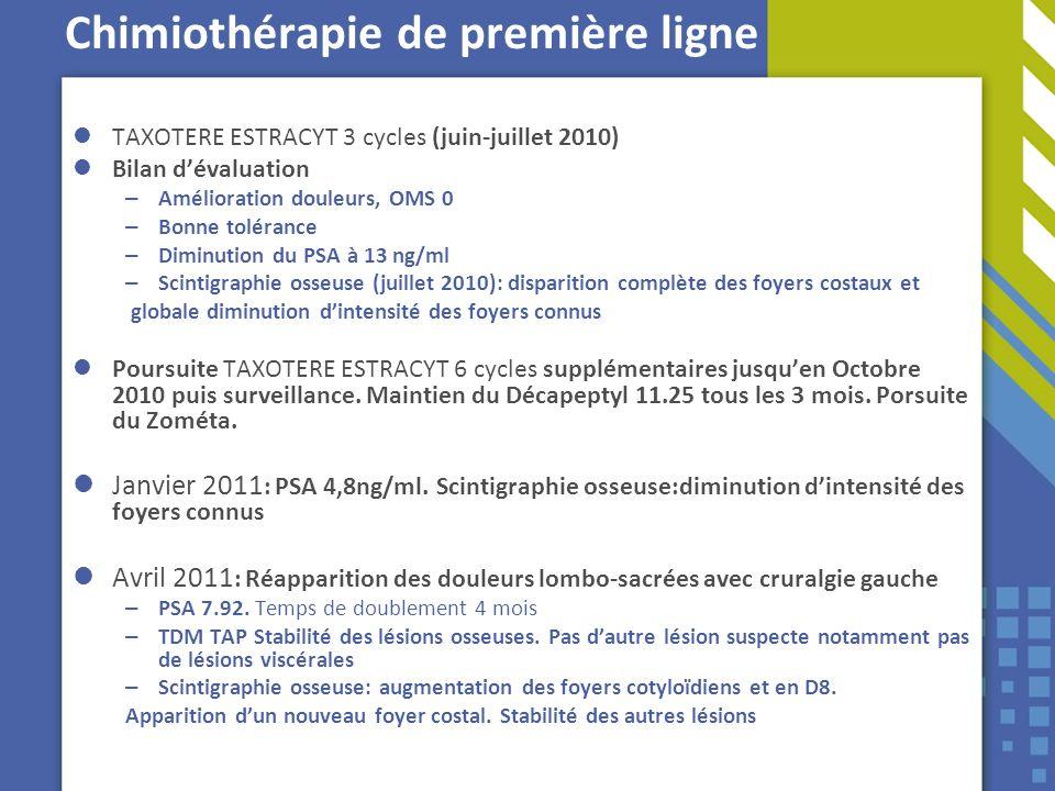 Chimiothérapie de première ligne TAXOTERE ESTRACYT 3 cycles (juin-juillet 2010) Bilan dévaluation – Amélioration douleurs, OMS 0 – Bonne tolérance – D