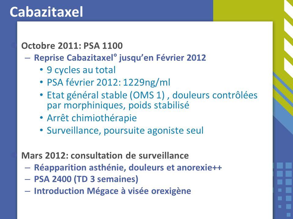 Cabazitaxel Octobre 2011: PSA 1100 – Reprise Cabazitaxel° jusquen Février 2012 9 cycles au total PSA février 2012: 1229ng/ml Etat général stable (OMS