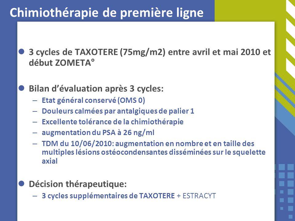 Chimiothérapie de première ligne 3 cycles de TAXOTERE (75mg/m2) entre avril et mai 2010 et début ZOMETA° Bilan dévaluation après 3 cycles: – Etat géné