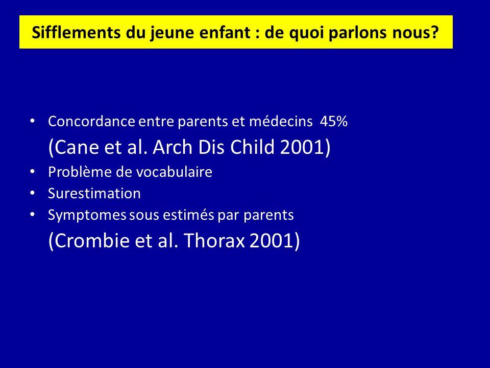 Sifflements du jeune enfant : de quoi parlons nous? Concordance entre parents et médecins 45% (Cane et al. Arch Dis Child 2001) Problème de vocabulair