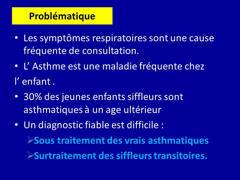Asthme du nourrisson: le dilemme diagnostique Diagnostic difficile chez le jeune enfant Hétérogeneité Chevauchements de plusieurs maladies Evaluation objective : pas doutils Diagnostic précis est important Asthme sévère débute dans le jeune age Traitementprécoce peut modifier l évolution Symptomes fréquents exacerbations, hospitalisations