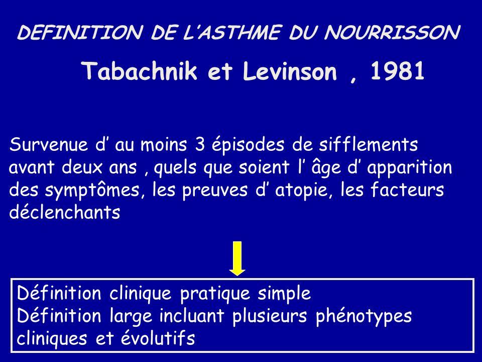 DEFINITION DE LASTHME DU NOURRISSON Tabachnik et Levinson, 1981 Survenue d au moins 3 épisodes de sifflements avant deux ans, quels que soient l âge d