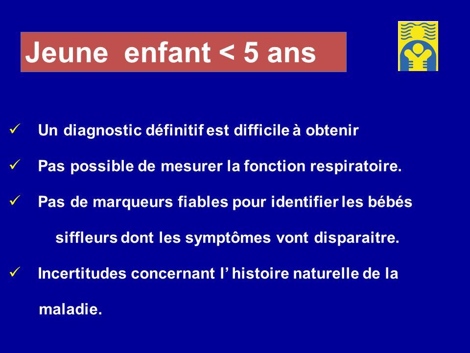 Jeune enfant < 5 ans Un diagnostic définitif est difficile à obtenir Pas possible de mesurer la fonction respiratoire. Pas de marqueurs fiables pour i