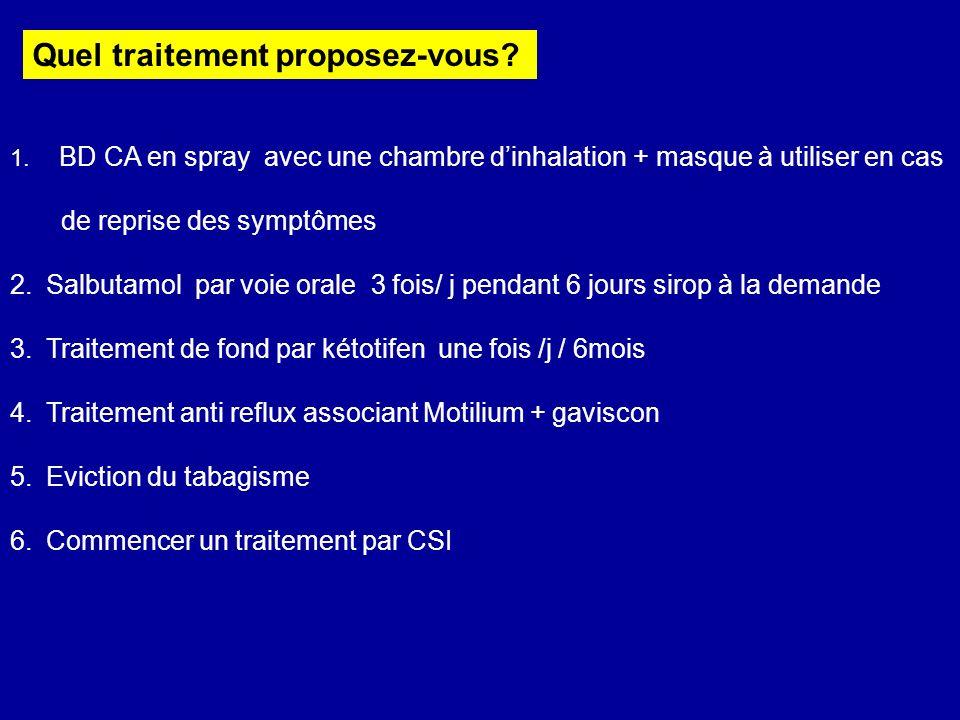 Quel traitement proposez-vous? 1. BD CA en spray avec une chambre dinhalation + masque à utiliser en cas de reprise des symptômes 2.Salbutamol par voi
