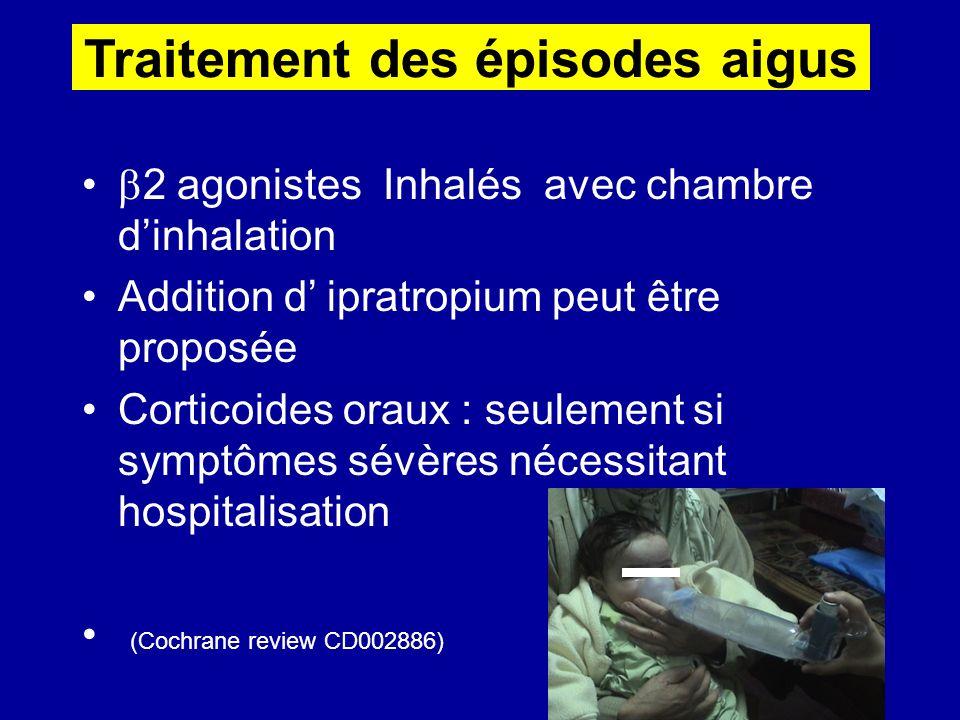 Traitement des épisodes aigus 2 agonistes Inhalés avec chambre dinhalation Addition d ipratropium peut être proposée Corticoides oraux : seulement si