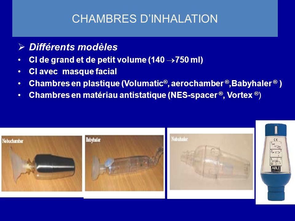 CHAMBRES DINHALATION Différents modèles CI de grand et de petit volume (140 750 ml) CI avec masque facial Chambres en plastique (Volumatic ®, aerocham