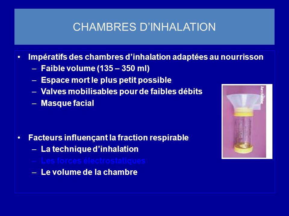 CHAMBRES DINHALATION Impératifs des chambres dinhalation adaptées au nourrisson –Faible volume (135 – 350 ml) –Espace mort le plus petit possible –Val