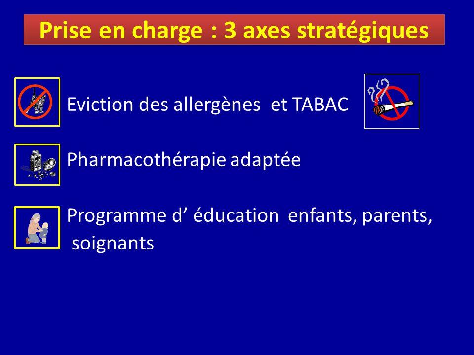 Prise en charge : 3 axes stratégiques Eviction des allergènes et TABAC Pharmacothérapie adaptée Programme d éducation enfants, parents, soignants
