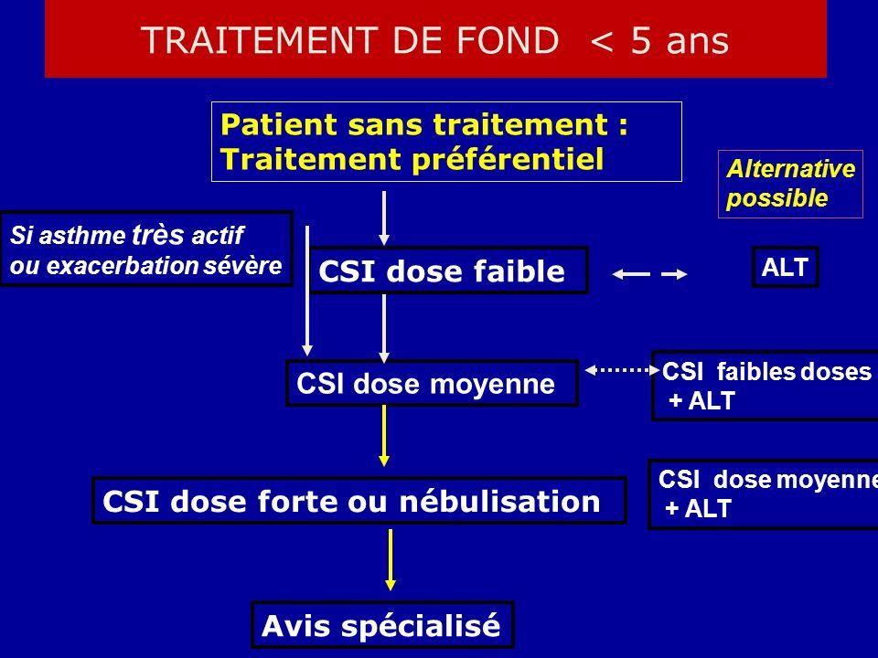 TRAITEMENT DE FOND < 5 ans Patient sans traitement : Traitement préférentiel CSI dose faible CSI dose moyenne CSI dose forte ou nébulisation Avis spéc