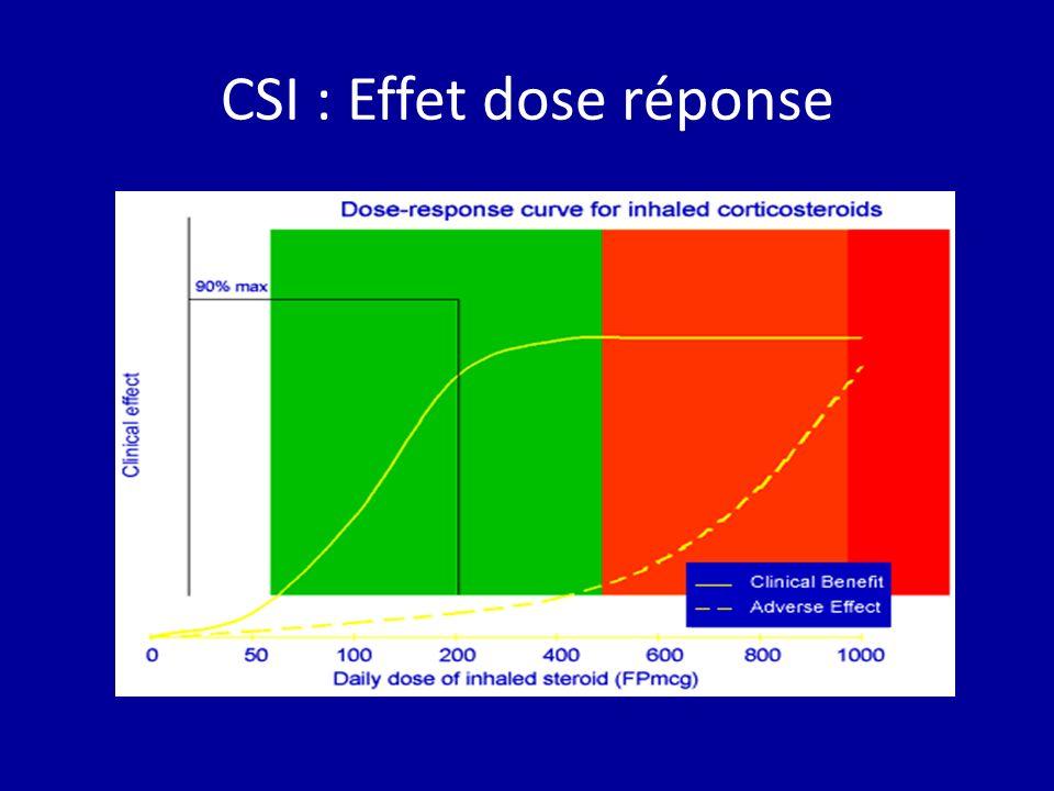 CSI : Effet dose réponse