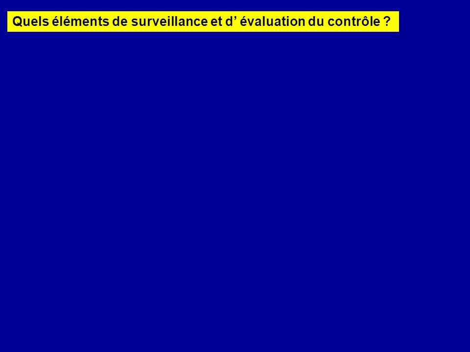 Quels éléments de surveillance et d évaluation du contrôle ?