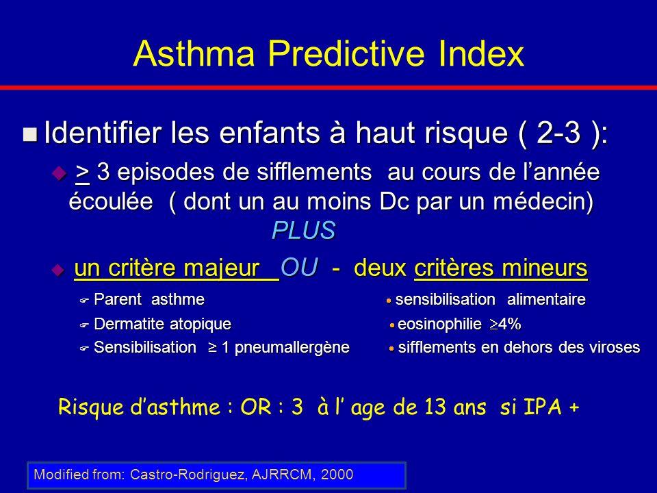 Asthma Predictive Index n Identifier les enfants à haut risque ( 2-3 ): u > 3 episodes de sifflements au cours de lannée écoulée ( dont un au moins Dc