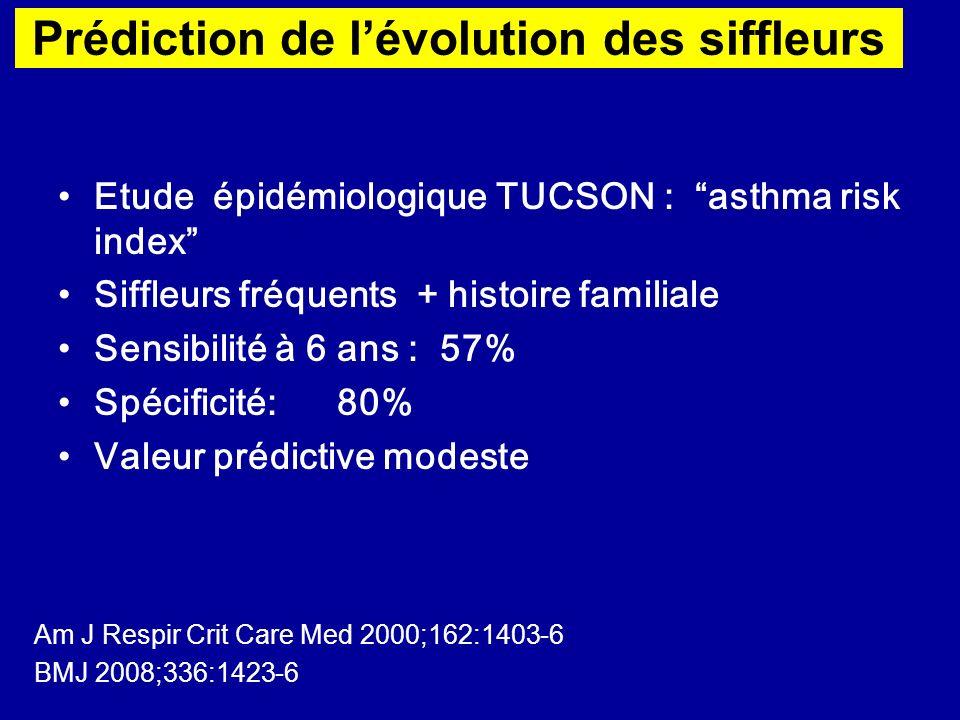 Etude épidémiologique TUCSON : asthma risk index Siffleurs fréquents + histoire familiale Sensibilité à 6 ans : 57% Spécificité: 80% Valeur prédictive