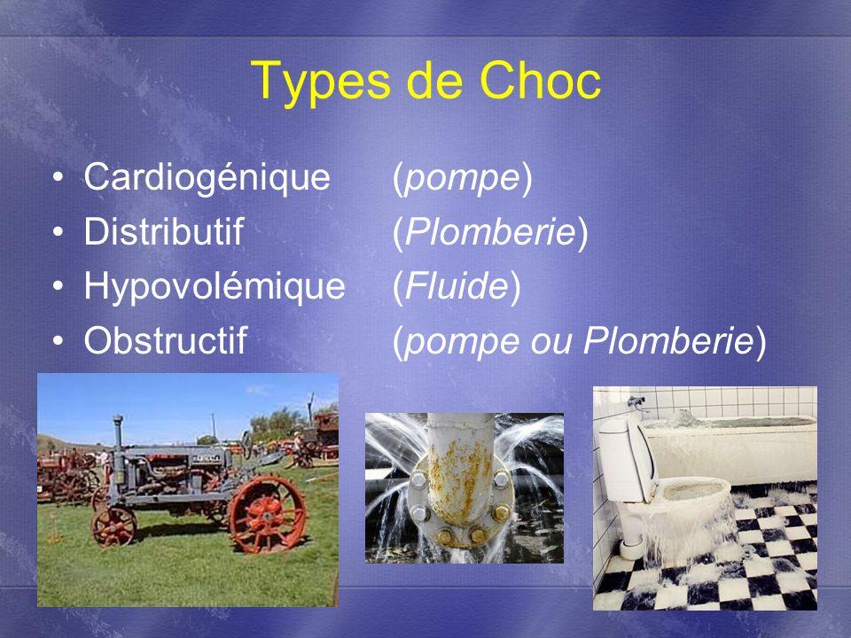 Types de Choc Cardiogénique(pompe) Distributif(Plomberie) Hypovolémique(Fluide) Obstructif(pompe ou Plomberie)