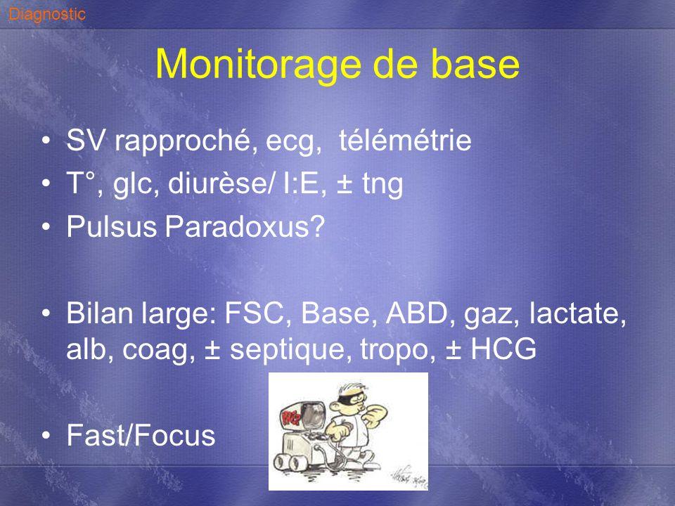 Monitorage de base SV rapproché, ecg, télémétrie T°, glc, diurèse/ I:E, ± tng Pulsus Paradoxus? Bilan large: FSC, Base, ABD, gaz, lactate, alb, coag,