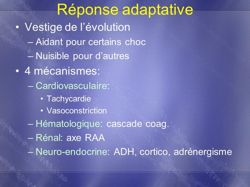 Réponse adaptative Vestige de lévolution –Aidant pour certains choc –Nuisible pour dautres 4 mécanismes: –Cardiovasculaire: Tachycardie Vasoconstricti