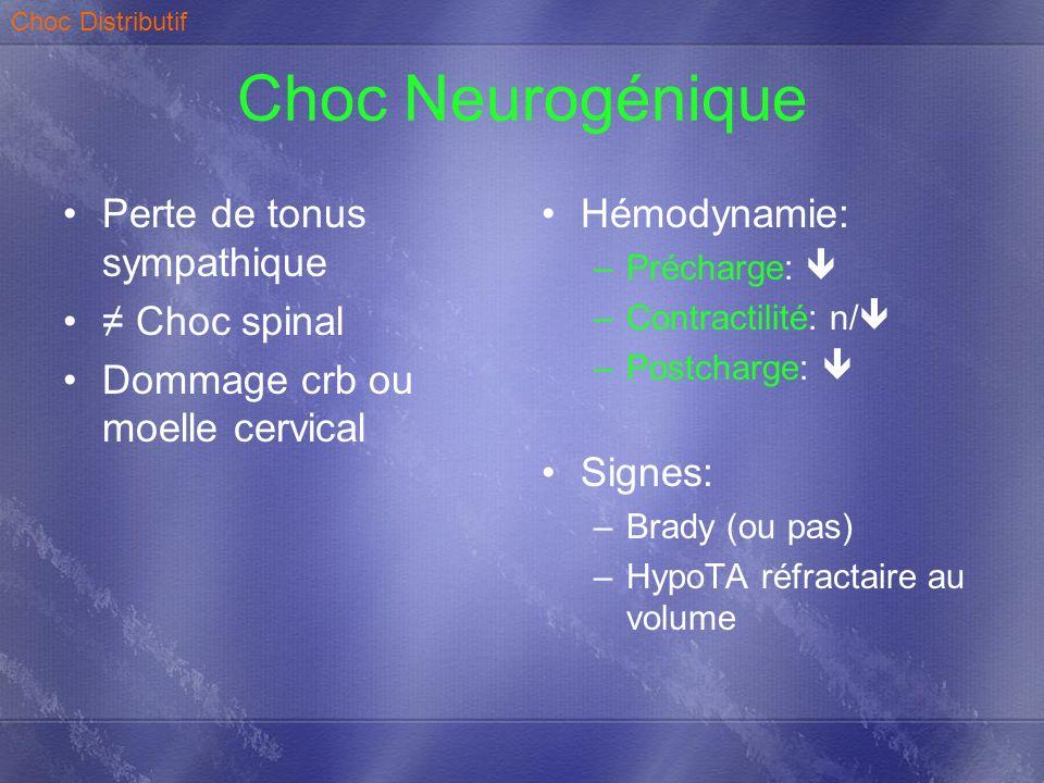 Choc Neurogénique Perte de tonus sympathique Choc spinal Dommage crb ou moelle cervical Hémodynamie: –Précharge: –Contractilité: n/ –Postcharge: Signe