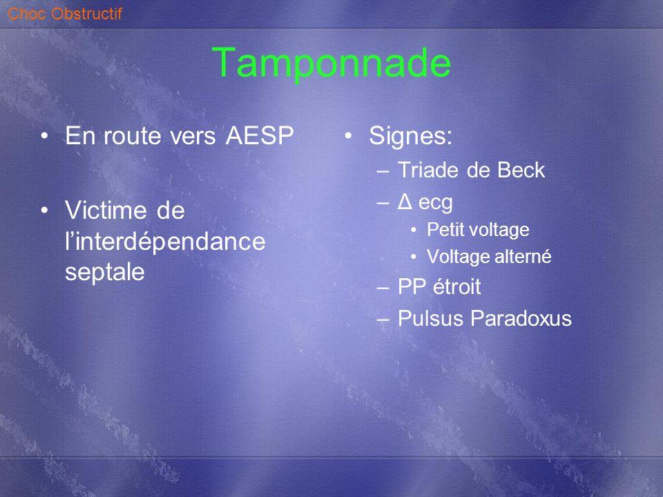 Tamponnade En route vers AESP Victime de linterdépendance septale Signes: –Triade de Beck –Δ ecg Petit voltage Voltage alterné –PP étroit –Pulsus Para