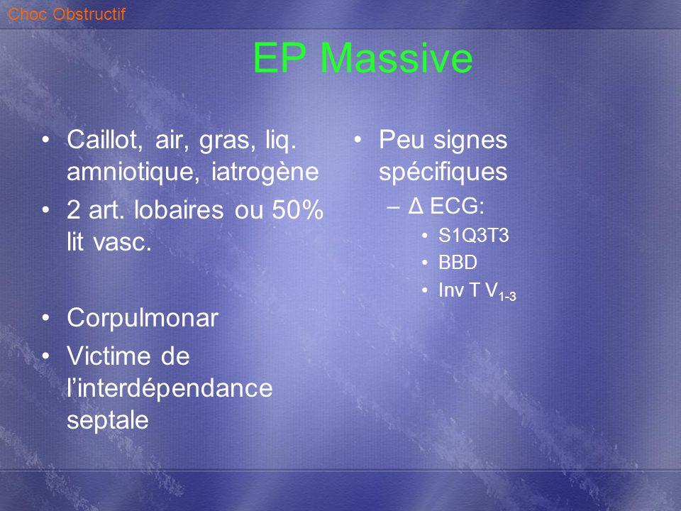 EP Massive Caillot, air, gras, liq. amniotique, iatrogène 2 art. lobaires ou 50% lit vasc. Corpulmonar Victime de linterdépendance septale Peu signes