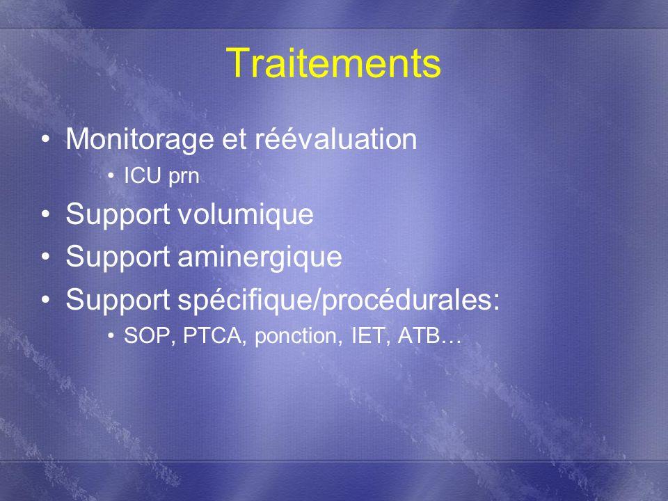Traitements Monitorage et réévaluation ICU prn Support volumique Support aminergique Support spécifique/procédurales: SOP, PTCA, ponction, IET, ATB…