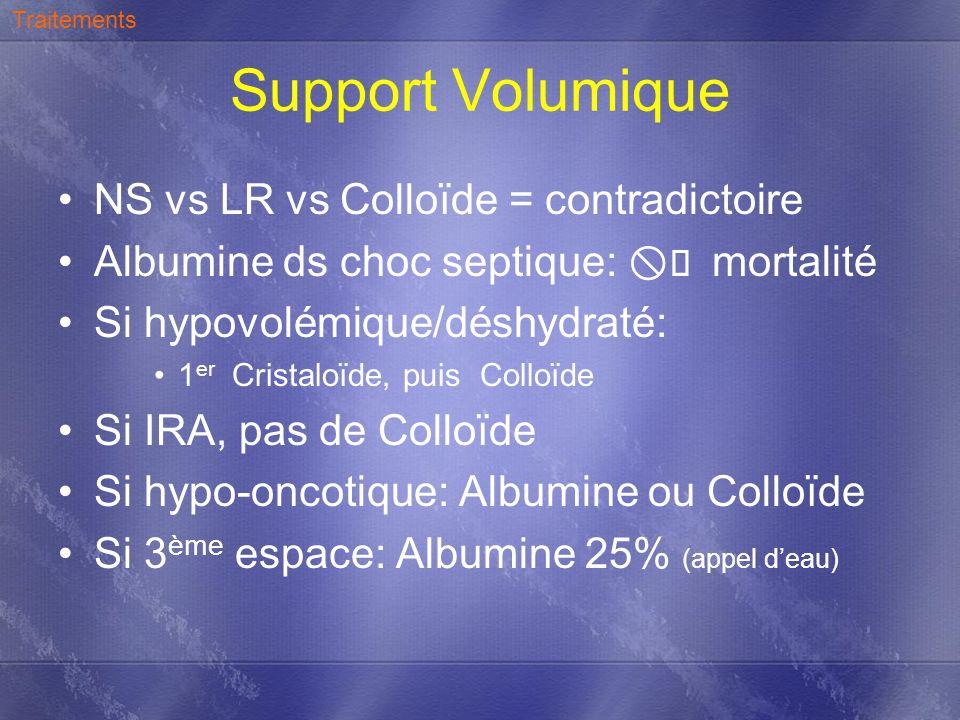 Support Volumique NS vs LR vs Colloïde = contradictoire Albumine ds choc septique: mortalité Si hypovolémique/déshydraté: 1 er Cristaloïde, puis Collo