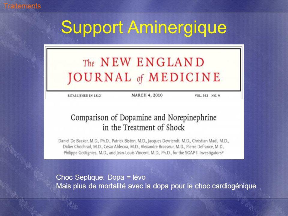 Support Aminergique Traitements Choc Septique: Dopa = lévo Mais plus de mortalité avec la dopa pour le choc cardiogénique