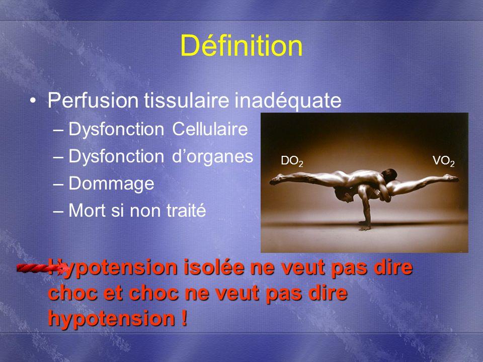 Définition Perfusion tissulaire inadéquate –Dysfonction Cellulaire –Dysfonction dorganes –Dommage –Mort si non traité Hypotension isolée ne veut pas d