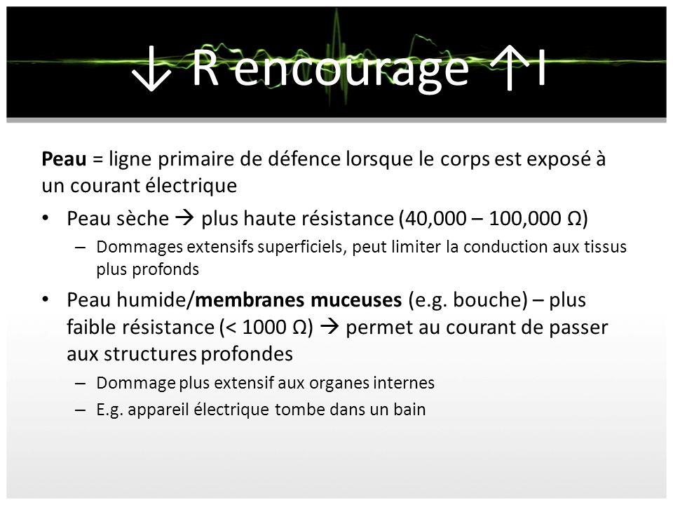 R encourage I Peau = ligne primaire de défence lorsque le corps est exposé à un courant électrique Peau sèche plus haute résistance (40,000 – 100,000 Ω) – Dommages extensifs superficiels, peut limiter la conduction aux tissus plus profonds Peau humide/membranes muceuses (e.g.