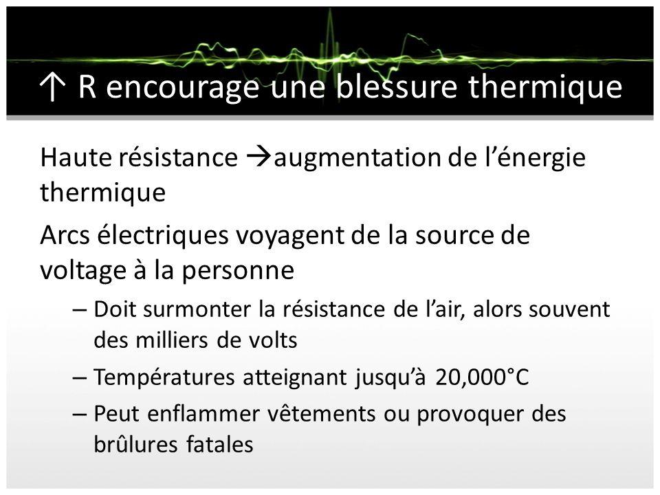 R encourage une blessure thermique Haute résistance augmentation de lénergie thermique Arcs électriques voyagent de la source de voltage à la personne – Doit surmonter la résistance de lair, alors souvent des milliers de volts – Températures atteignant jusquà 20,000°C – Peut enflammer vêtements ou provoquer des brûlures fatales