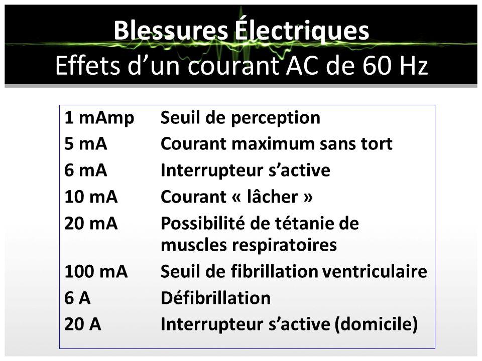 1 mAmpSeuil de perception 5 mACourant maximum sans tort 6 mAInterrupteur sactive 10 mACourant « lâcher » 20 mAPossibilité de tétanie de muscles respiratoires 100 mASeuil de fibrillation ventriculaire 6 ADéfibrillation 20 AInterrupteur sactive (domicile) Blessures Électriques Effets dun courant AC de 60 Hz