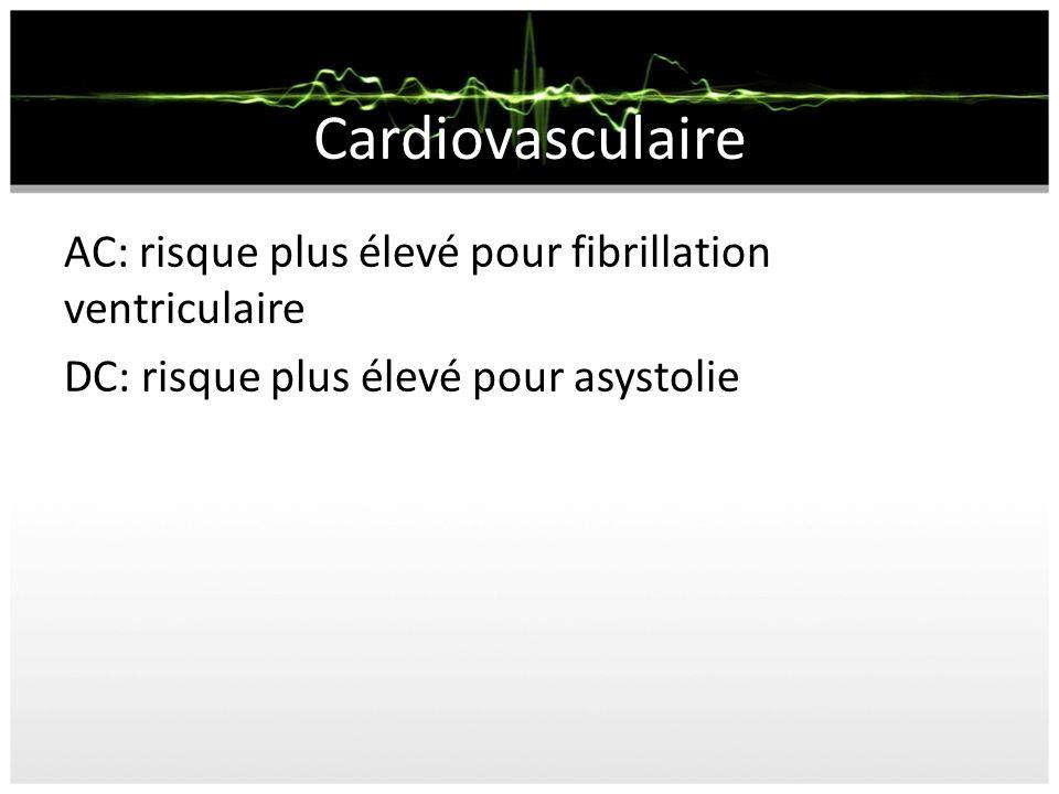 Cardiovasculaire AC: risque plus élevé pour fibrillation ventriculaire DC: risque plus élevé pour asystolie