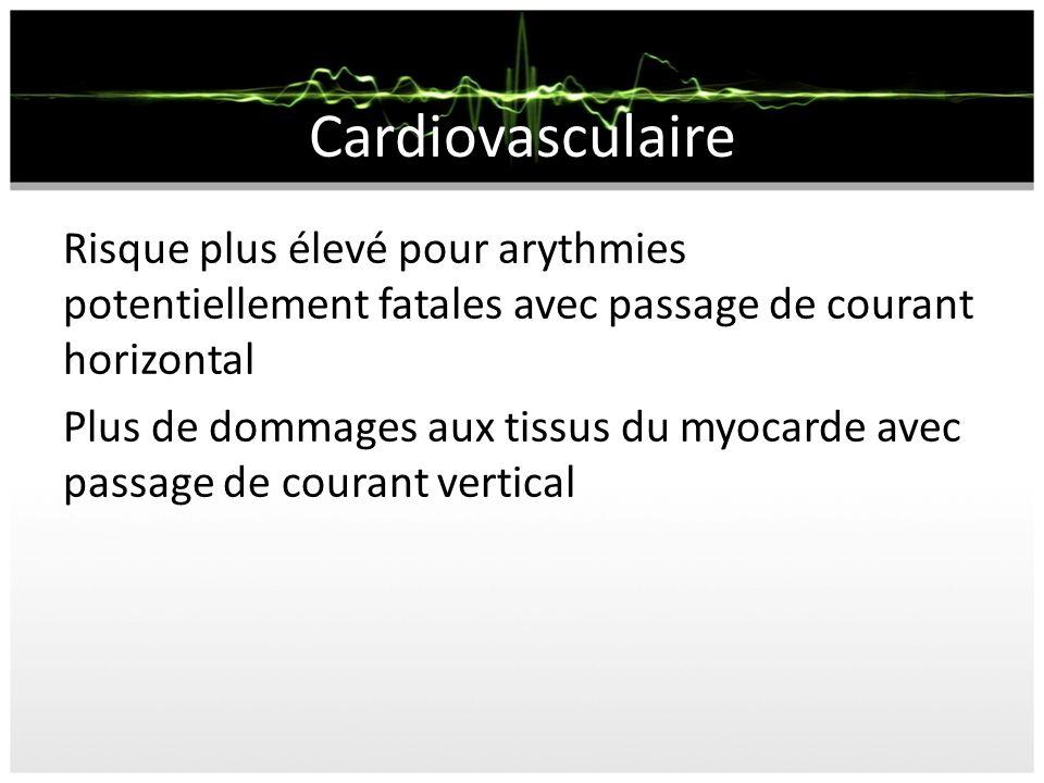Risque plus élevé pour arythmies potentiellement fatales avec passage de courant horizontal Plus de dommages aux tissus du myocarde avec passage de courant vertical Cardiovasculaire