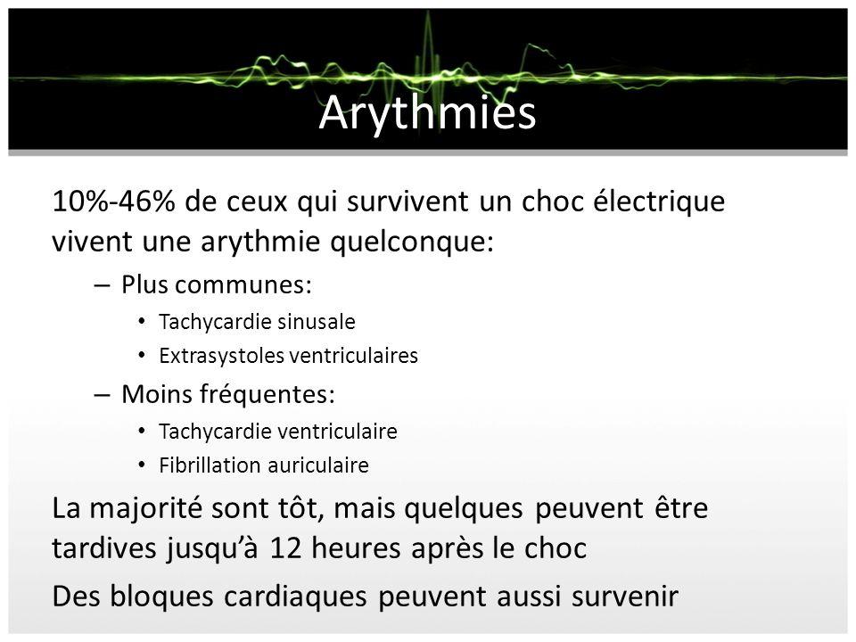 Arythmies 10%-46% de ceux qui survivent un choc électrique vivent une arythmie quelconque: – Plus communes: Tachycardie sinusale Extrasystoles ventriculaires – Moins fréquentes: Tachycardie ventriculaire Fibrillation auriculaire La majorité sont tôt, mais quelques peuvent être tardives jusquà 12 heures après le choc Des bloques cardiaques peuvent aussi survenir