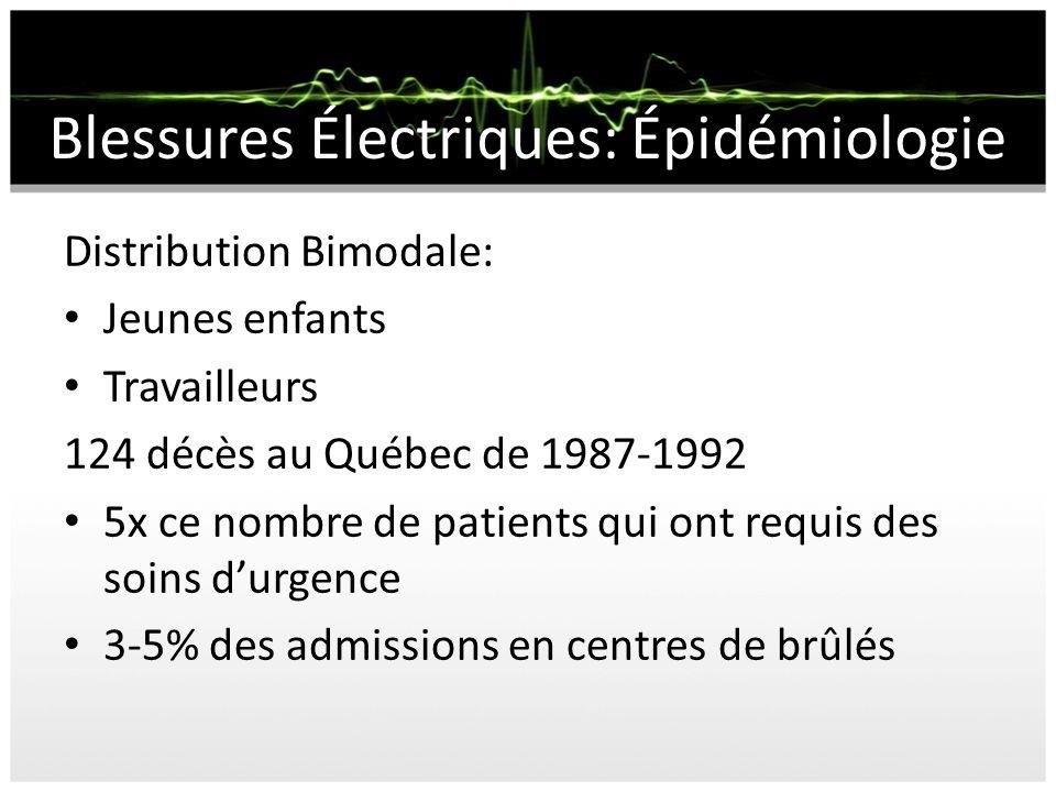 Blessures Électriques: Épidémiologie Distribution Bimodale: Jeunes enfants Travailleurs 124 décès au Québec de 1987-1992 5x ce nombre de patients qui ont requis des soins durgence 3-5% des admissions en centres de brûlés
